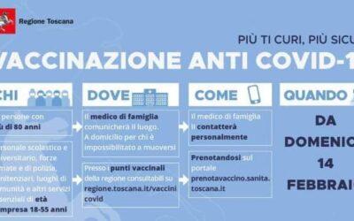 Vaccinazioni anti Covid, CHI-COME-QUANDO